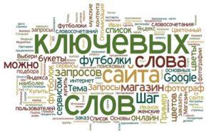 Не корректные ключевые слова или плохие поисковые запросы