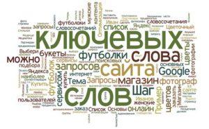 Плотность ключевых слов на странице сайта